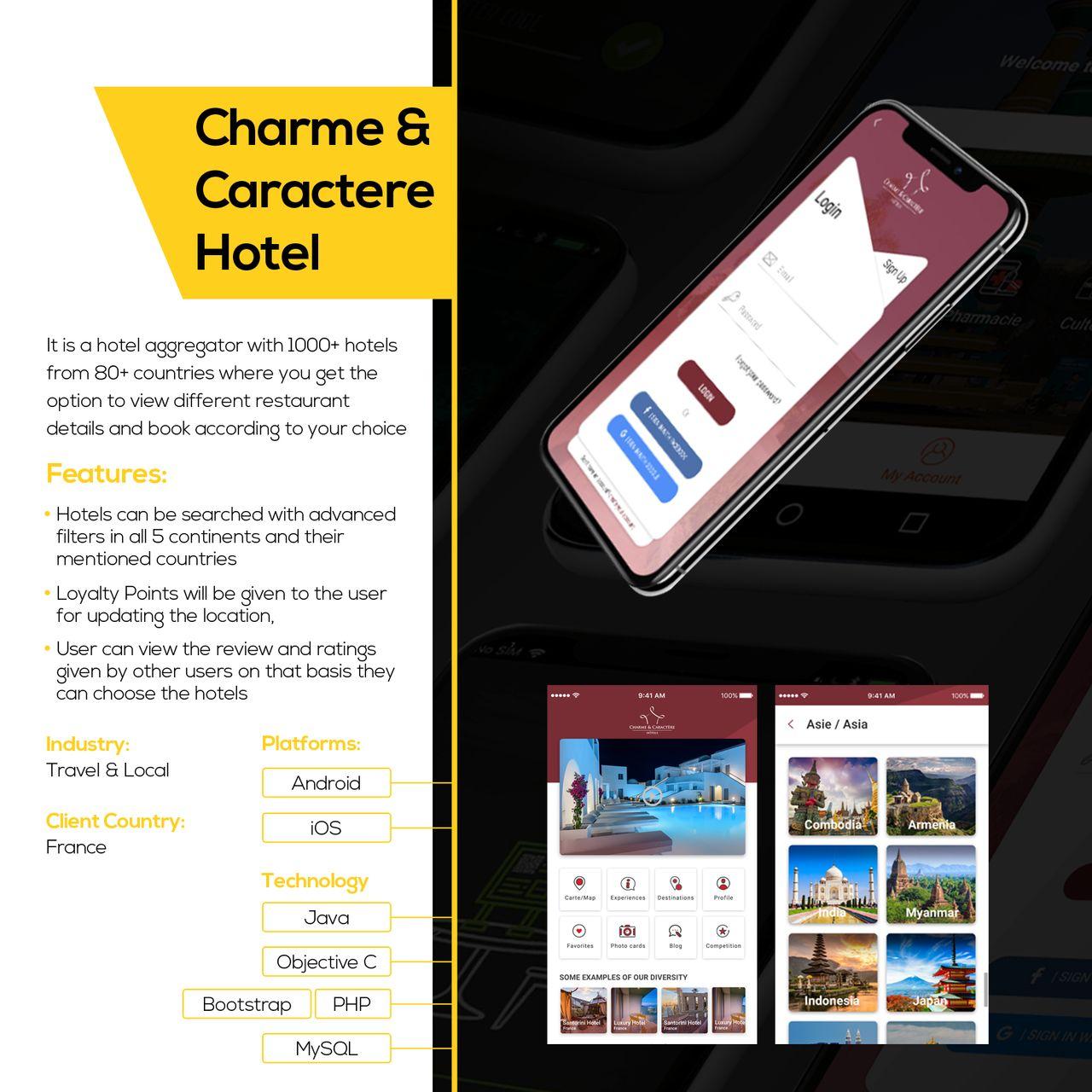 Charmes & Caractere