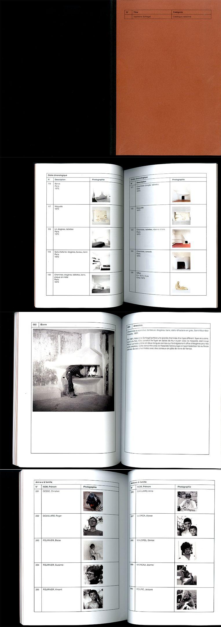 Catalogue raisonné: oeuvres de Valentine Schlegel