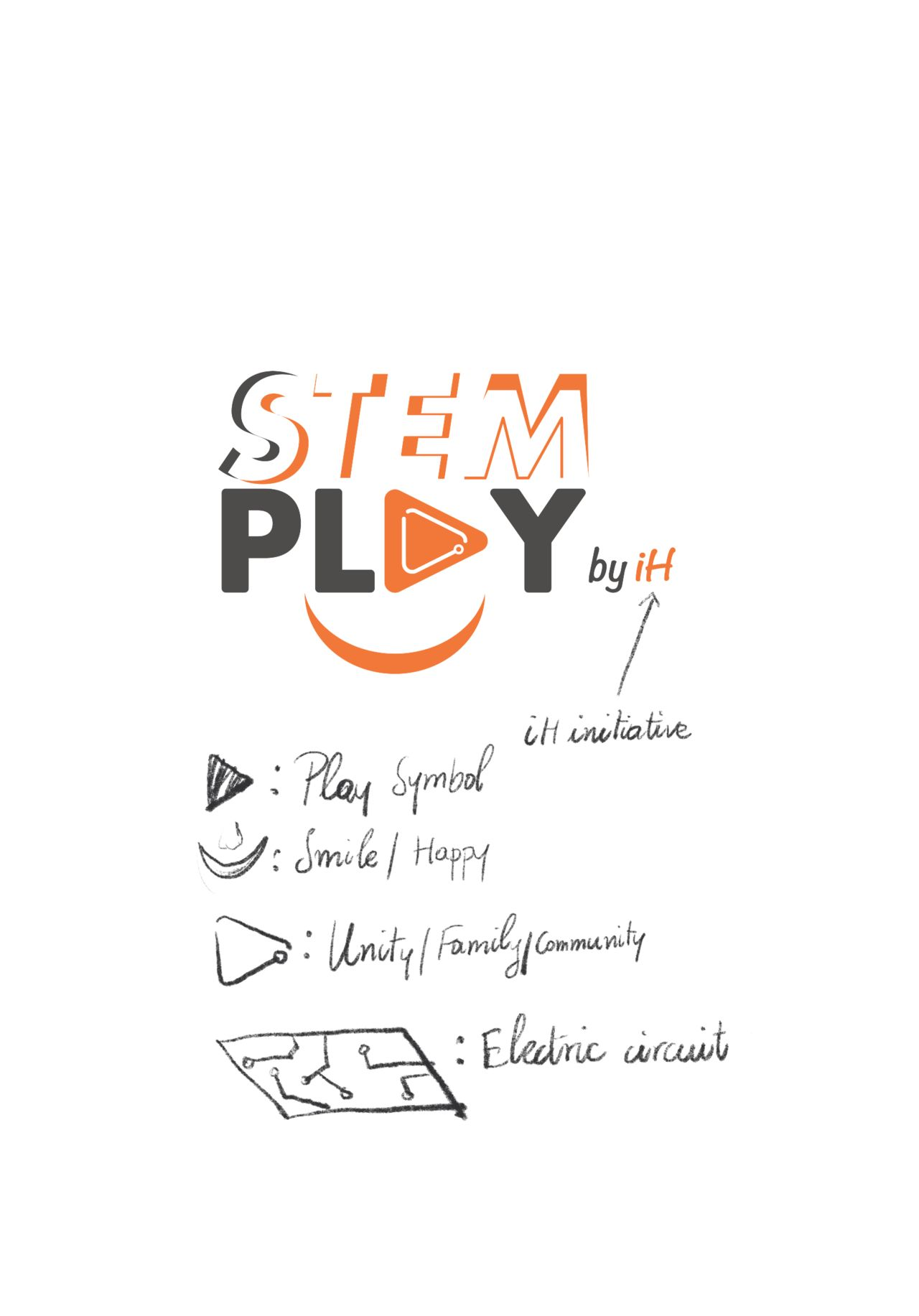 STEMPLAY by iH logo