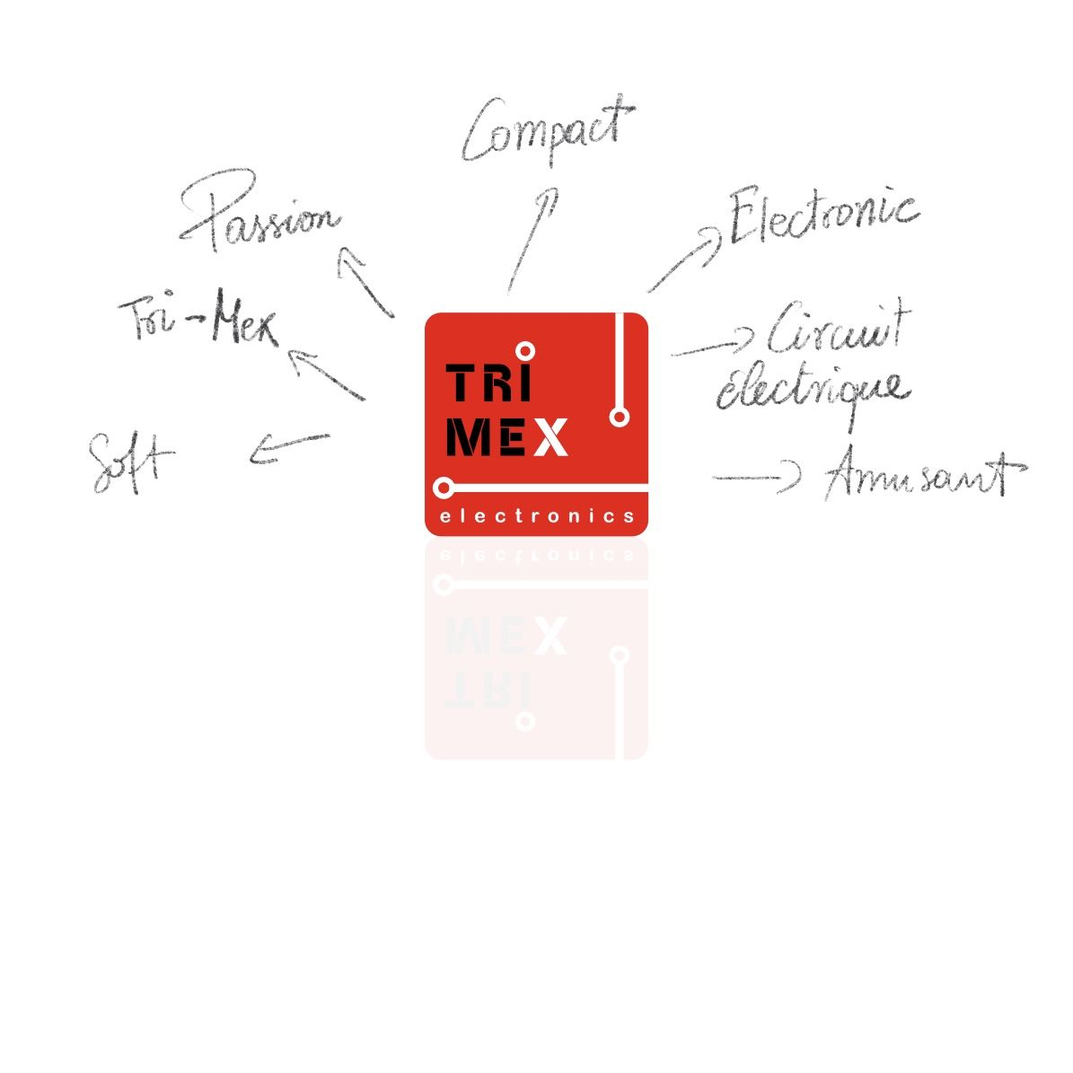 Trimex Electronics