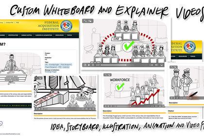 Videos Explicatives et video Whiteboard