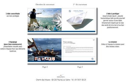 Laurent Charas, depot et protection de brevets