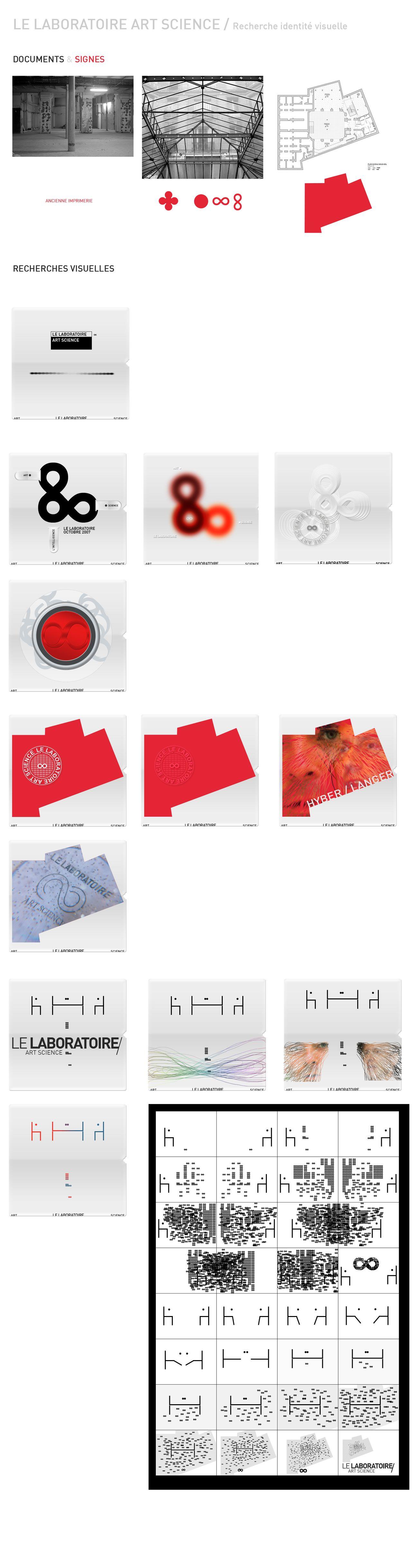 Identité visuelle Le laboratoire art science