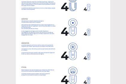 Consulteo4u