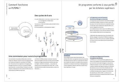 Brochure _ PLLDMA