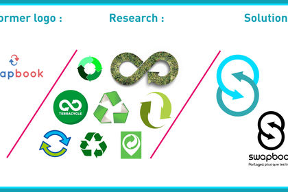 Logo Swapbook