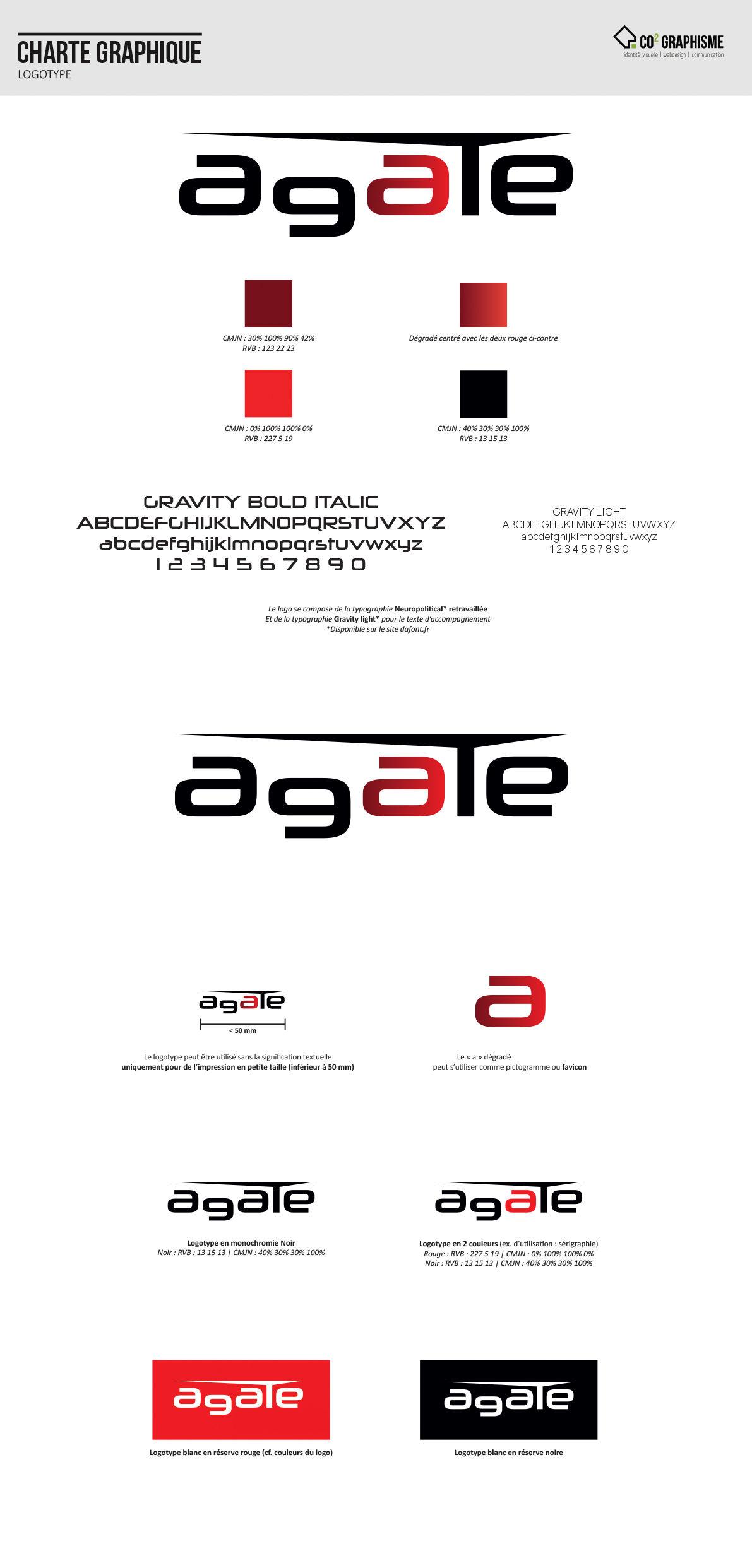 Charte Graphique AGATE