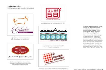 Logotypes pour la restauration