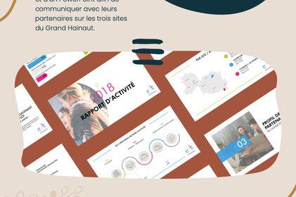 PowerPoint E2C Grand Hainaut