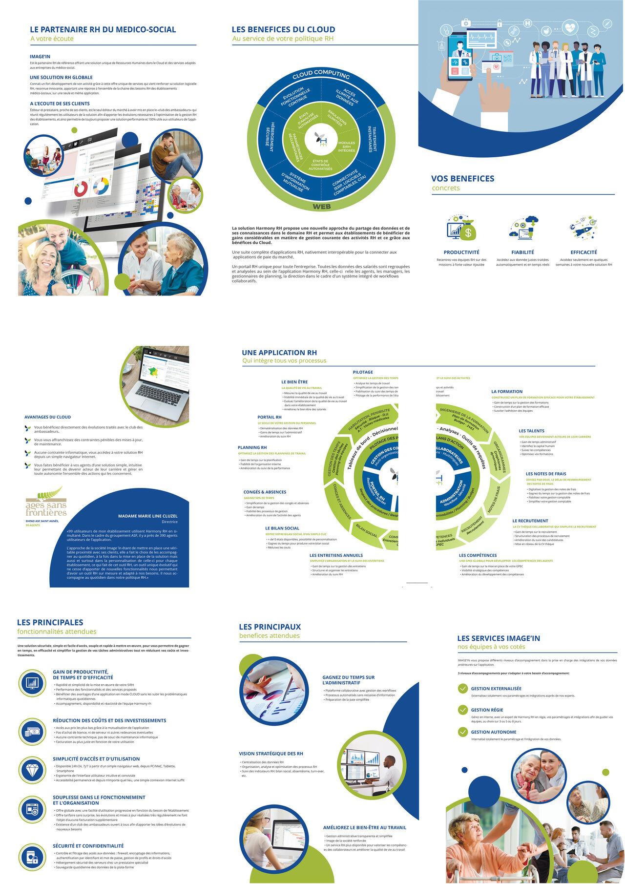 8)Mise en page, catalogue de logiciel médical