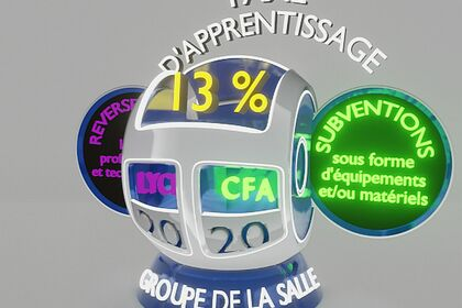 Animation 3D d'informations