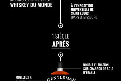 Infographie Jack Daniel's
