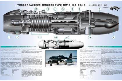 Réacteur Junkers JUMO