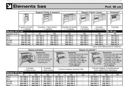 Catalogue Vendeur