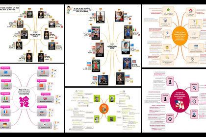 Présentation Mind Mapping 1